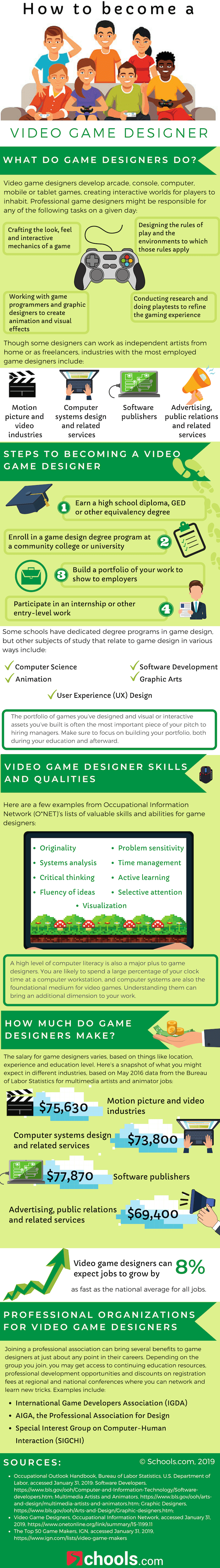 step-by-step visual guide of how to become a video game designer